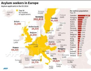 immigrationeurope