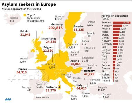 https://swedishsurveyor.files.wordpress.com/2014/11/immigrationeurope.jpg